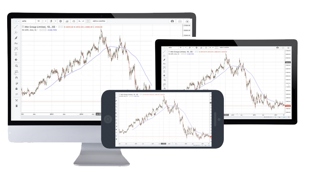 Online Technical Analysis Software